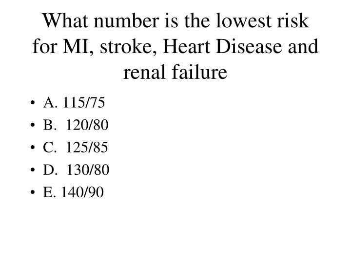 What number is the lowest risk for MI, stroke, Heart Disease and renal failure