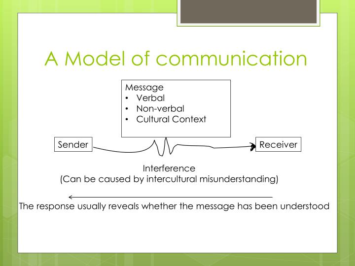 A Model of communication