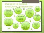 strategies to achieve intercultural understanding