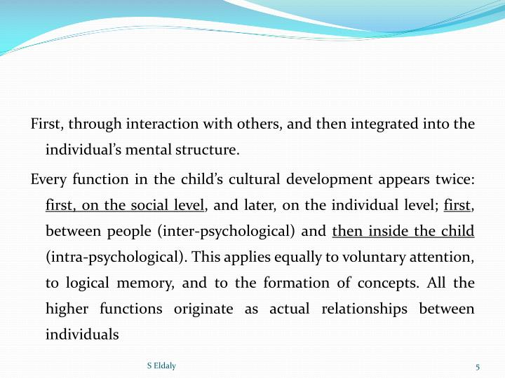 First, through interaction with others, and then integrated into the individual's mental structure.