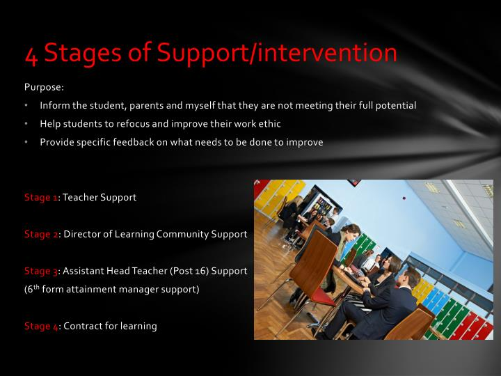 4 Stages of Support/intervention