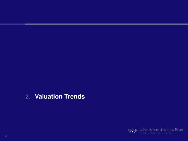 Valuation Trends