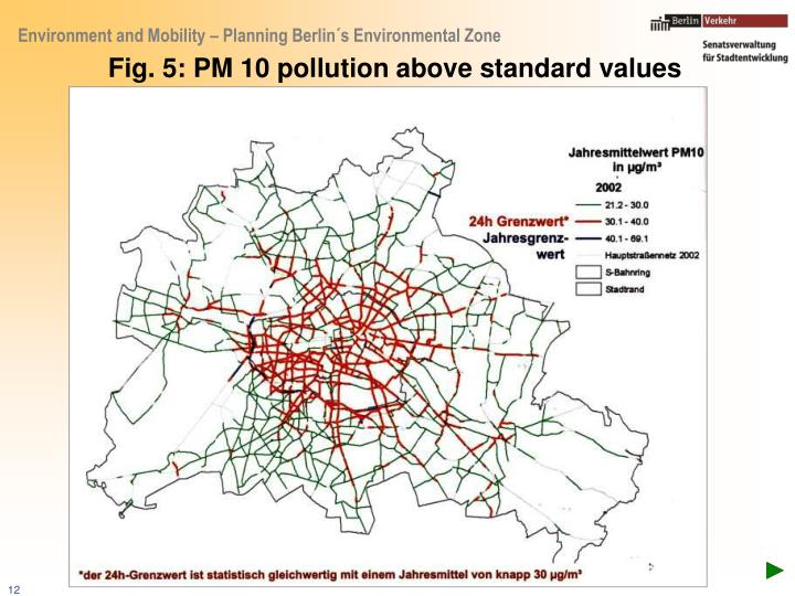 Fig. 5: PM 10 pollution above standard values