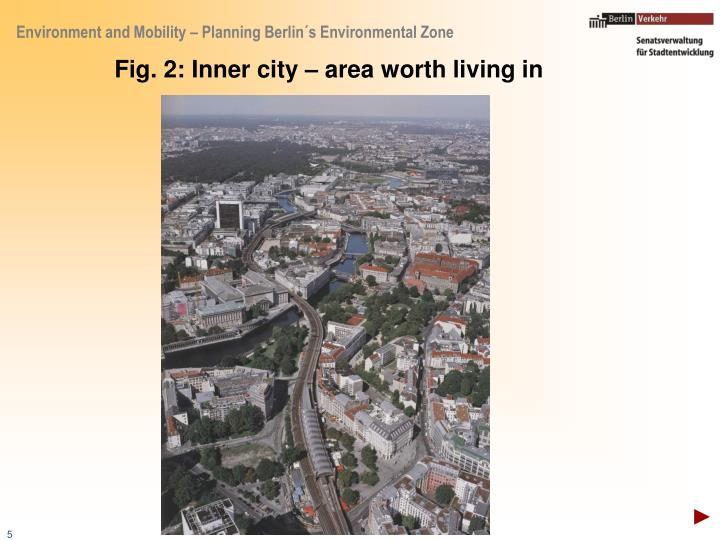 Fig. 2: Inner city – area worth living in