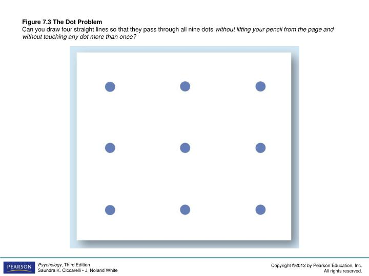 Figure 7.3 The Dot Problem