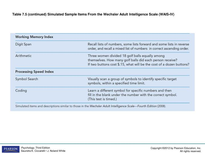 Table 7.5 (continued) Simulated Sample Items From the Wechsler Adult Intelligence Scale (WAIS-IV)