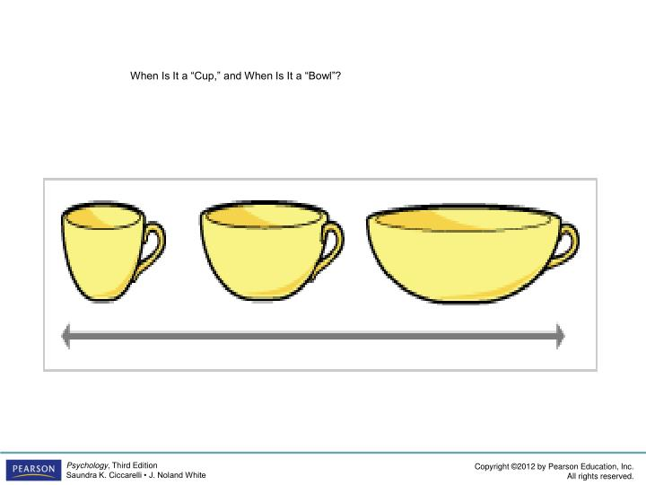 "When Is It a ""Cup,"" and When Is It a ""Bowl""?"