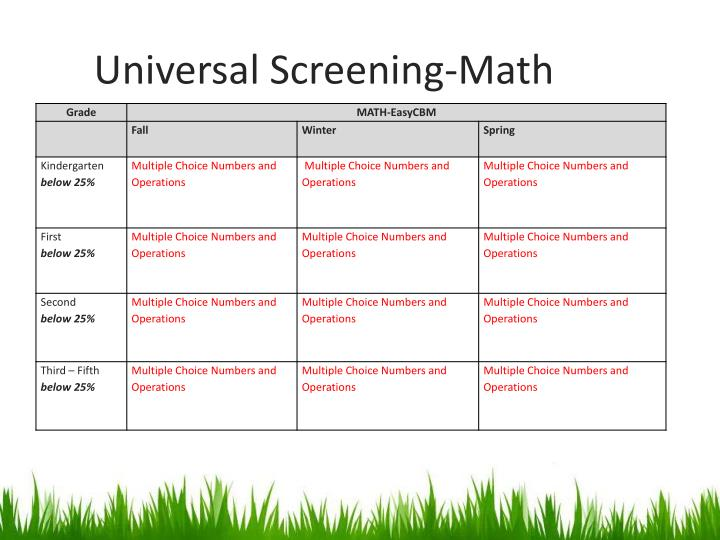 Universal Screening-Math