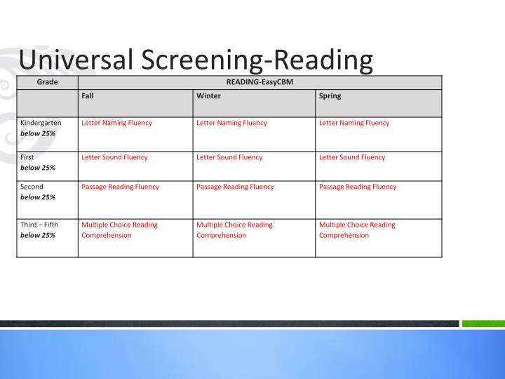 Universal Screening-Reading