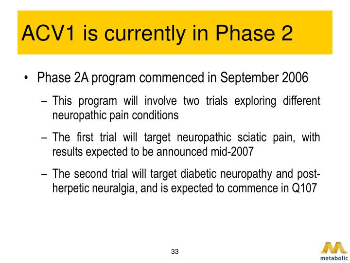 ACV1 is currently in Phase 2