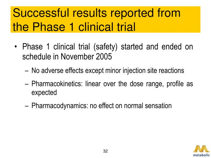 Successful results reported from the Phase 1 clinical trial