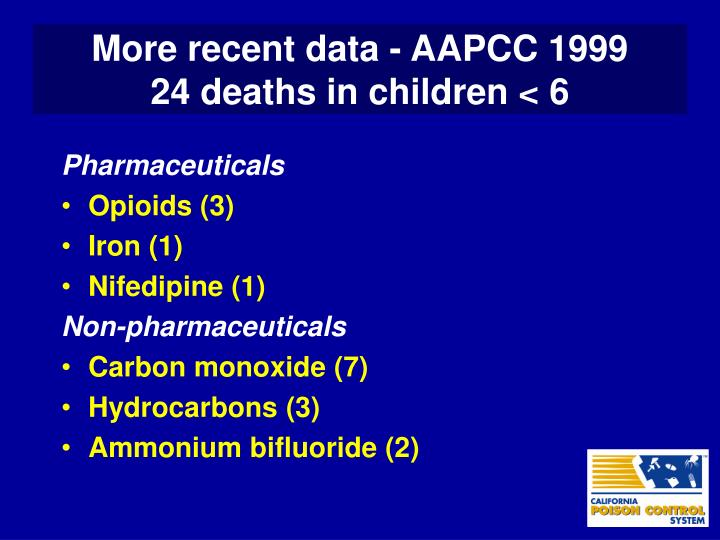More recent data - AAPCC 1999