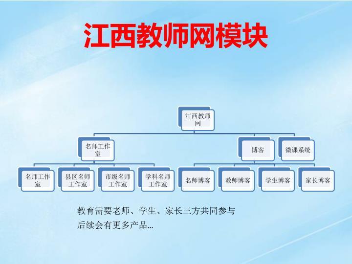 江西教师网模块