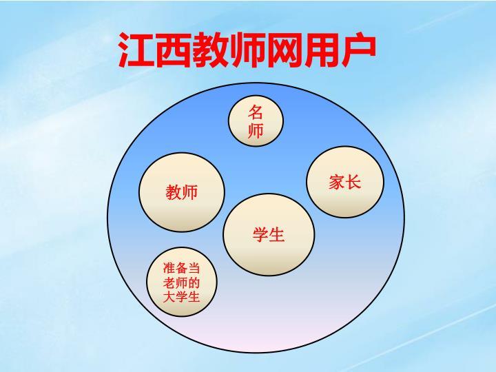 江西教师网用户