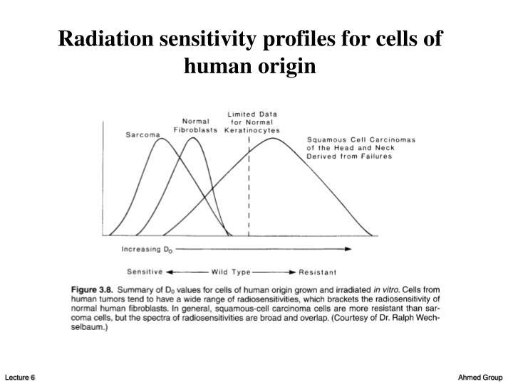 Radiation sensitivity profiles for cells of human origin