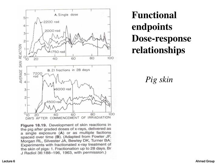 Functional endpoints
