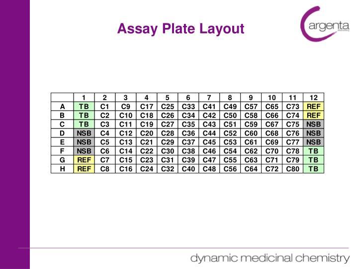 Assay Plate Layout