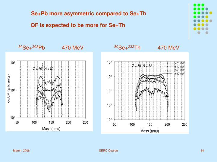 Se+Pb more asymmetric compared to Se+Th