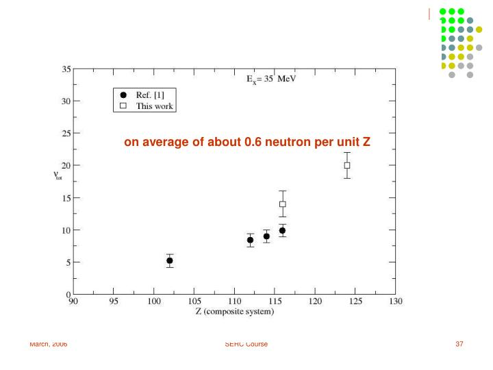 on average of about 0.6 neutron per unit Z