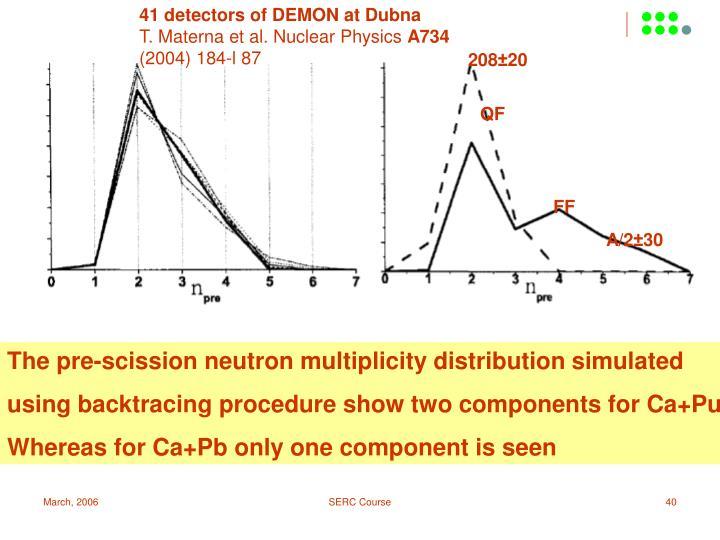 41 detectors of DEMON at Dubna
