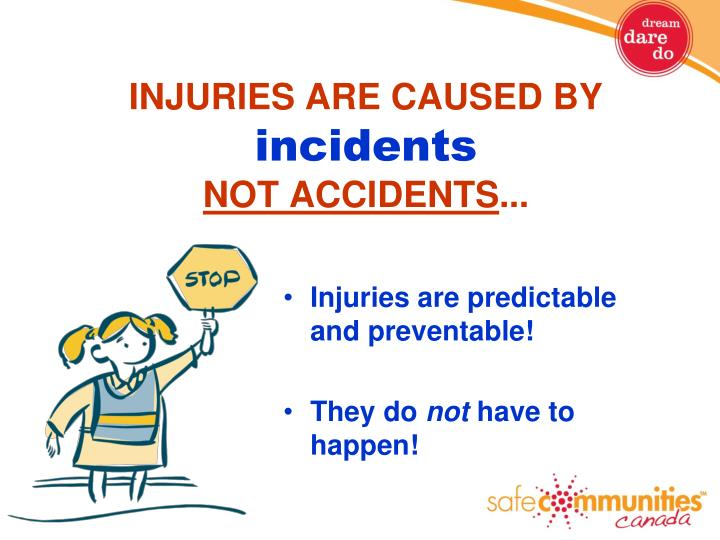 INJURIES ARE CAUSED BY
