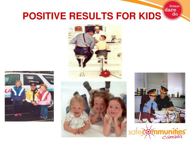 POSITIVE RESULTS FOR KIDS