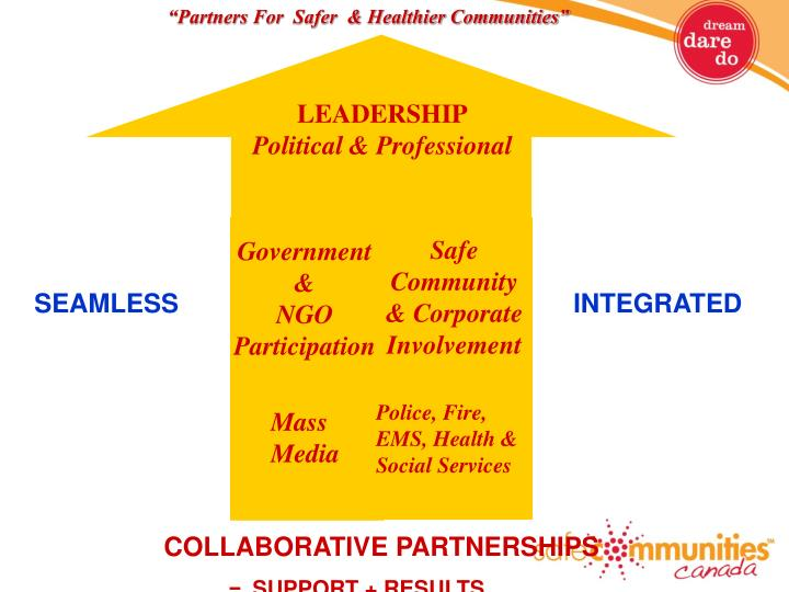 """Partners For  Safer  & Healthier Communities"""