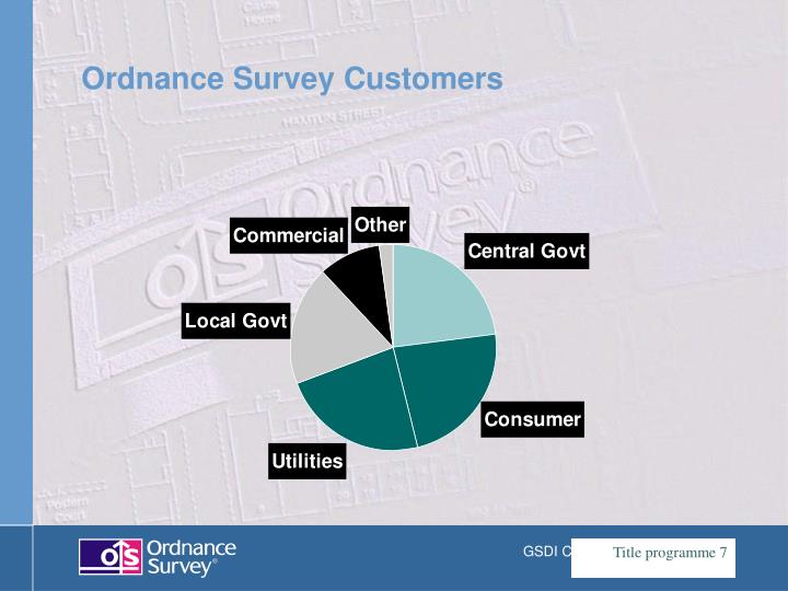 Ordnance Survey Customers