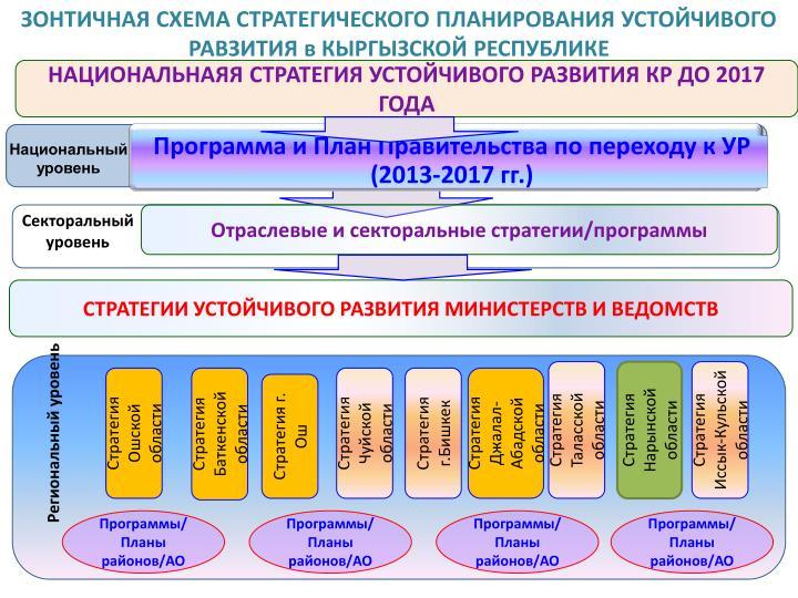 (2013-2017 .)