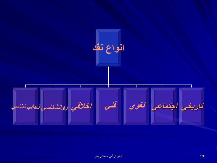 دكتر نرگس محمدي بدر