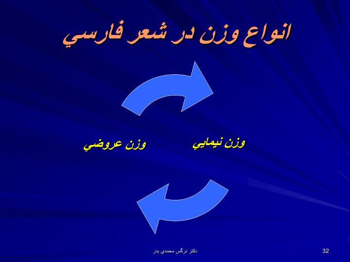 انواع وزن در شعر فارسي
