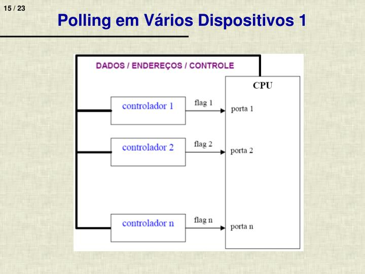 Polling em Vários Dispositivos 1