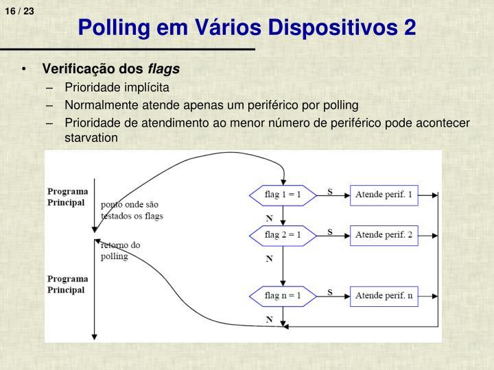 Polling em Vários Dispositivos 2