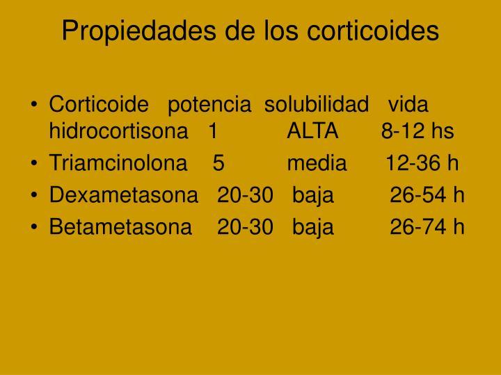 Propiedades de los corticoides