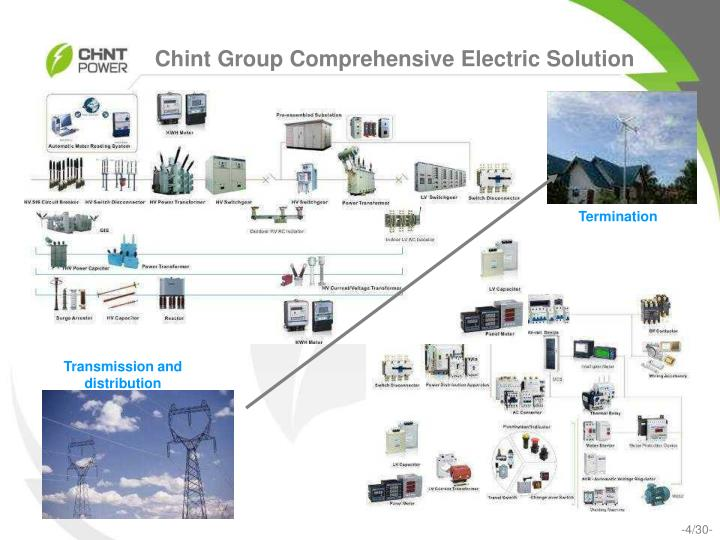 Chint Group Comprehensive Electric Solution