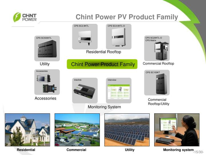 Chint Power PV Product Family