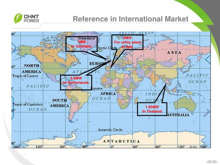 Reference in International Market