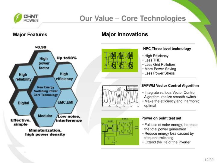 Our Value – Core Technologies