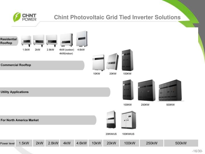 Chint Photovoltaic Grid Tied Inverter Solutions