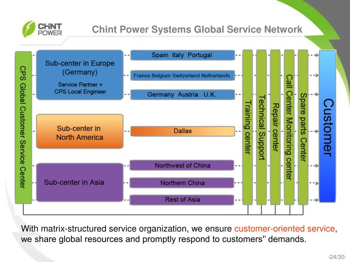 Chint Power Systems Global Service Network