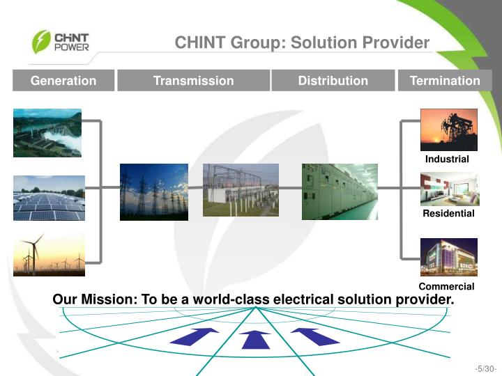Our Mission: To be a world-class electrical solution provider.