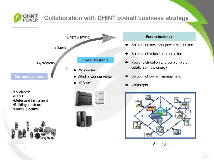 Collaboration with CHINT overall business strategy