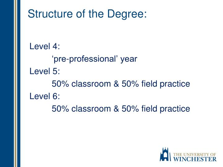 Structure of the Degree: