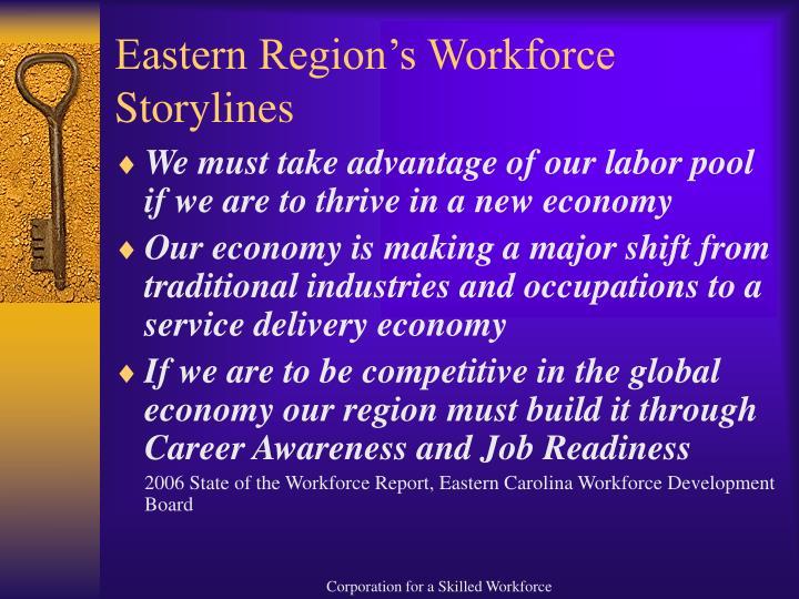 Eastern Region's Workforce Storylines