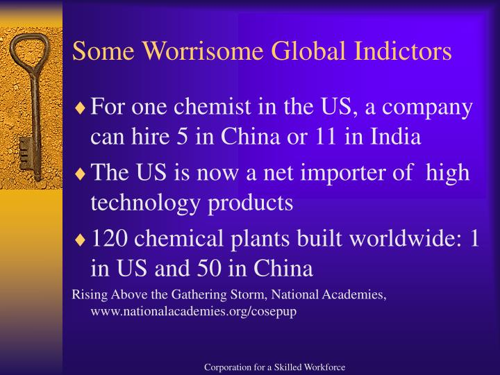 Some Worrisome Global Indictors