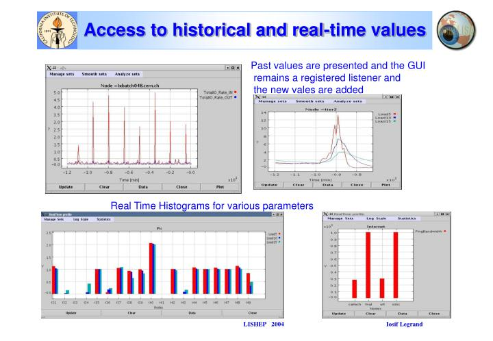 Access to historical and real-time values