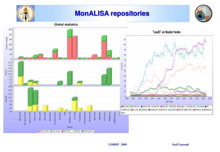 MonALISA repositories