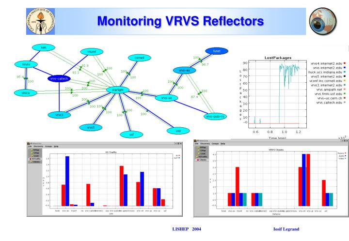 Monitoring VRVS Reflectors