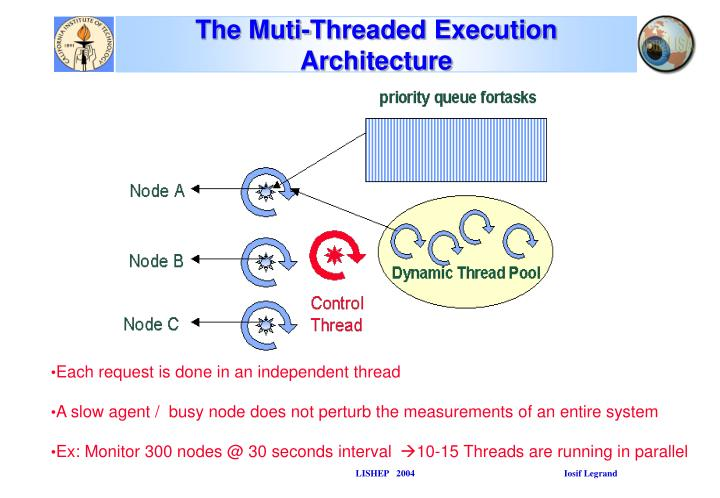 The Muti-Threaded Execution Architecture