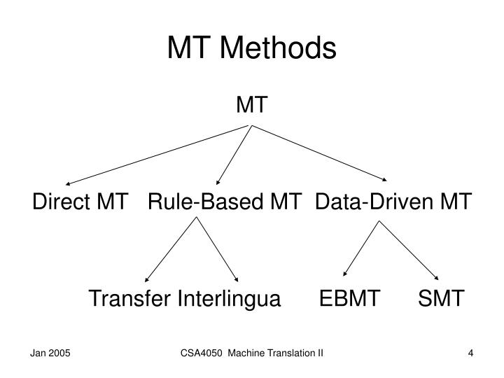 MT Methods